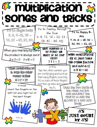 Ginger Snaps Multiplication Tricks Sheet Mathpins