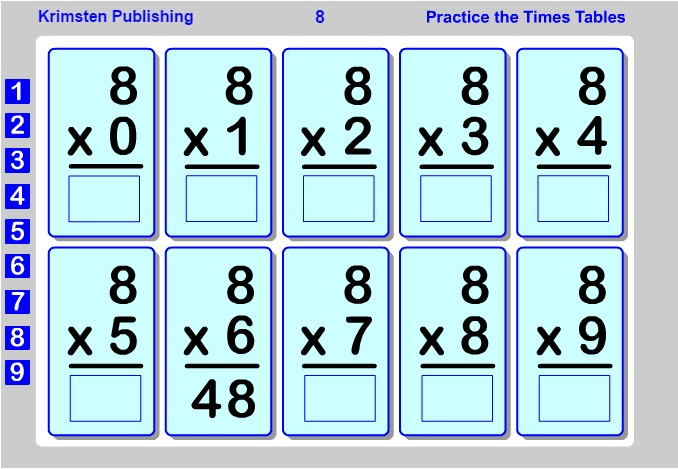 Multiplication Table Chunks